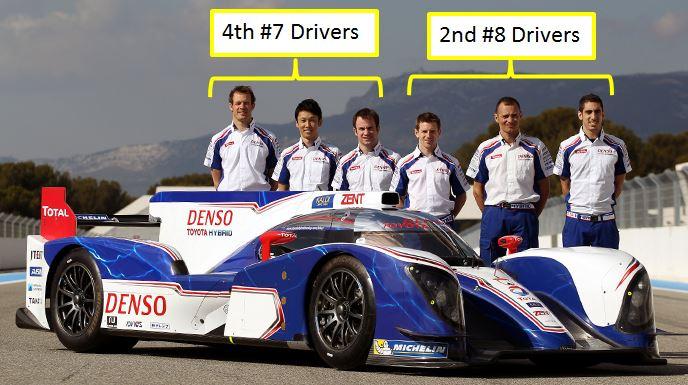 TOYOTA TS030 HYBRID8 LeMans2013 Drivers.jpg